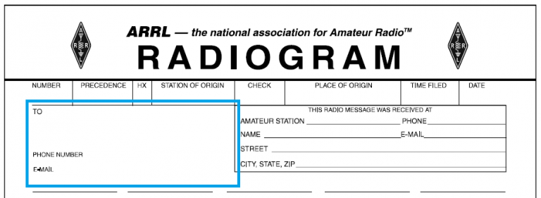 The address part of the radiogram